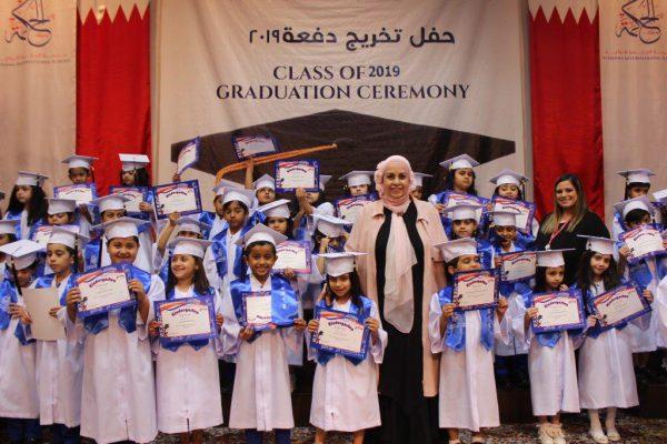 KG-Graduation22