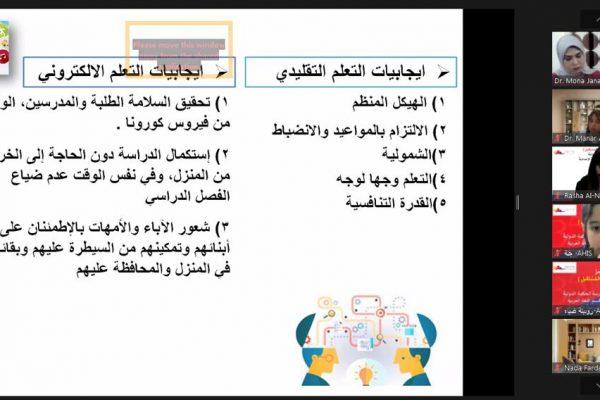 Future Arab Leaders (2021)11