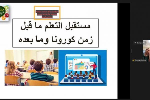 Future Arab Leaders (2021)13