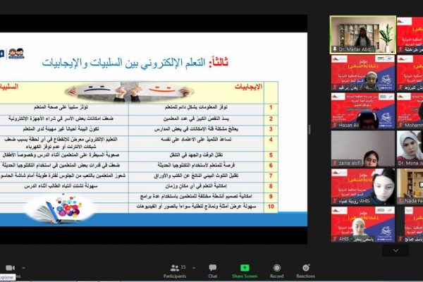 Future Arab Leaders (2021)15