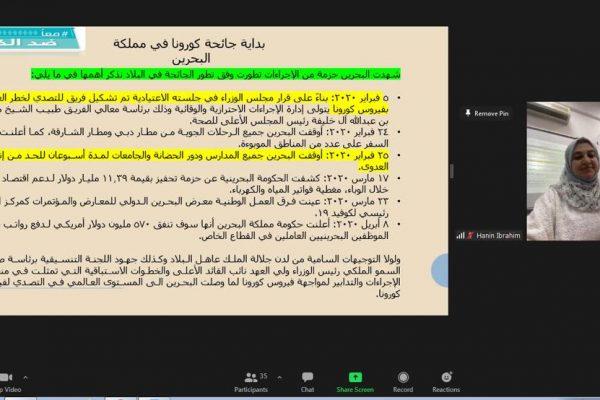 Future Arab Leaders (2021)22