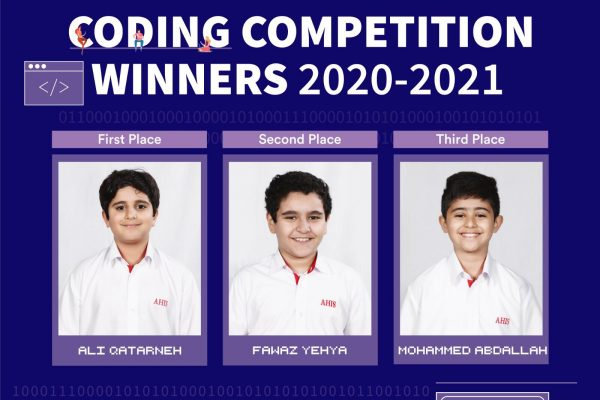 Coding Competition (2021)15