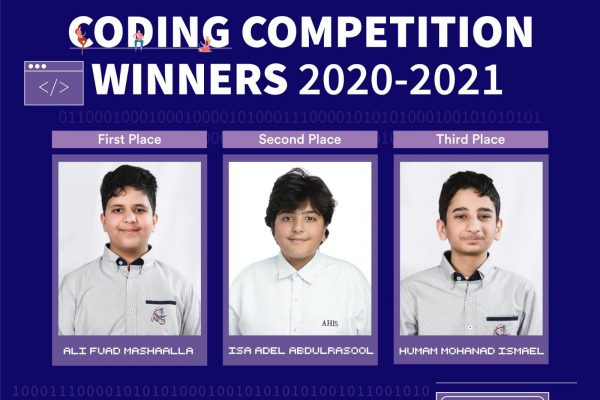 Coding Competition (2021)23