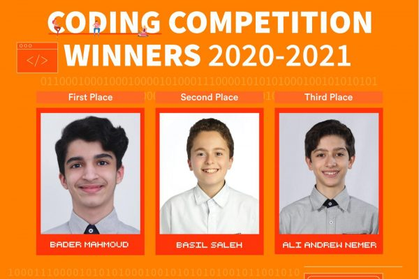 Coding Competition (2021)24