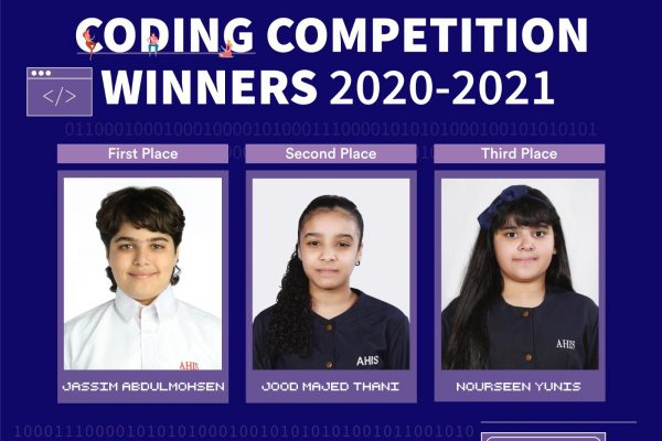 Coding Competition (2021)25