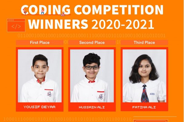 Coding Competition (2021)28